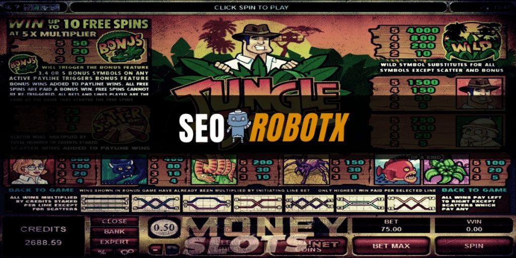 Faktor yang mempengaruhi permainan slot online
